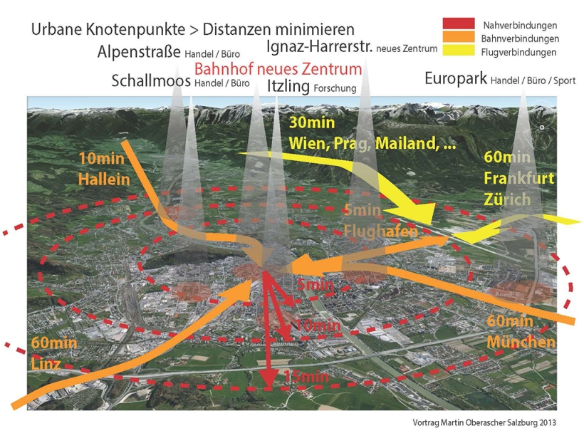 Neues Stadtzentrum_02_oberascher